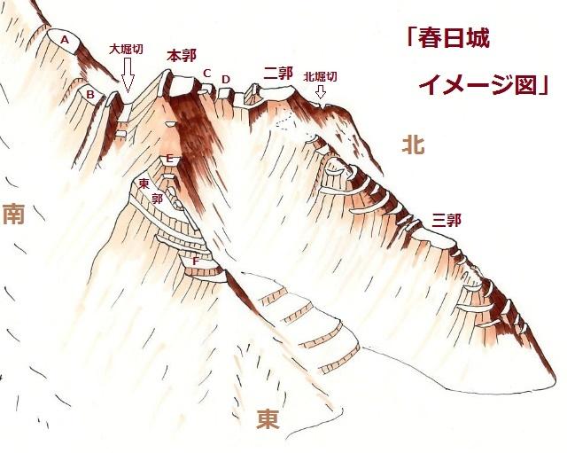 依田春日城