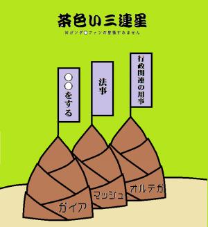 茶色い三連星(2)