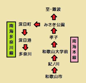 南海多奈川線