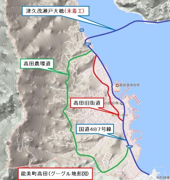 高田(国道・旧街道・農道)