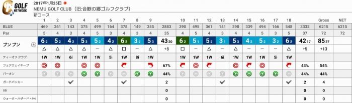 gnp_score_card (1)