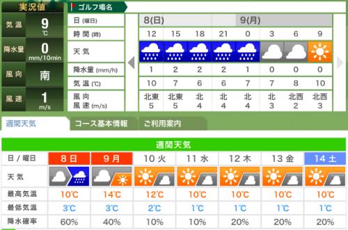 20170108天気