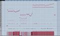 MIDI Junk L