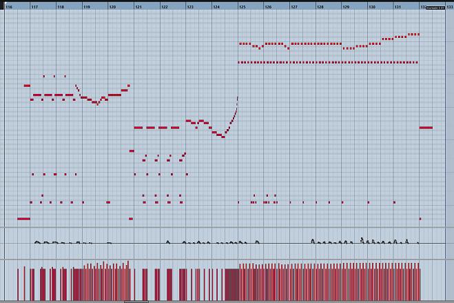 MIDI Junk S