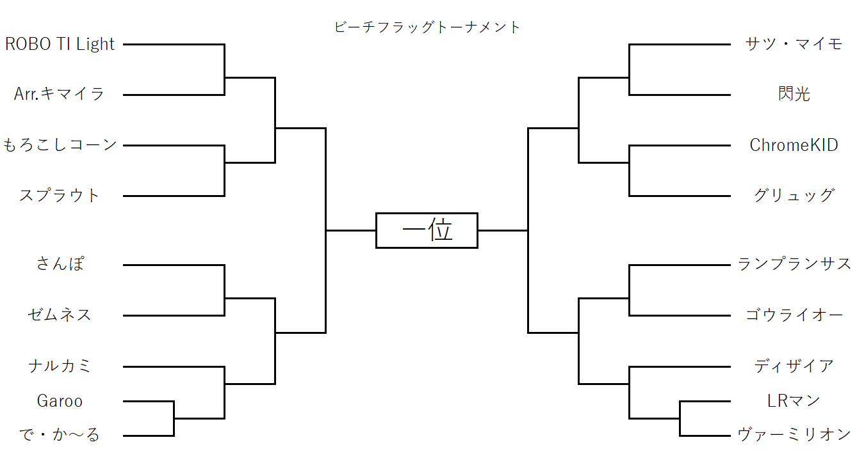ビーチフラッグのトーナメント
