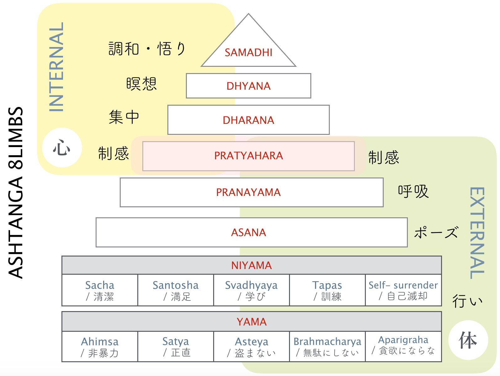 ashtanga_まとめ1209