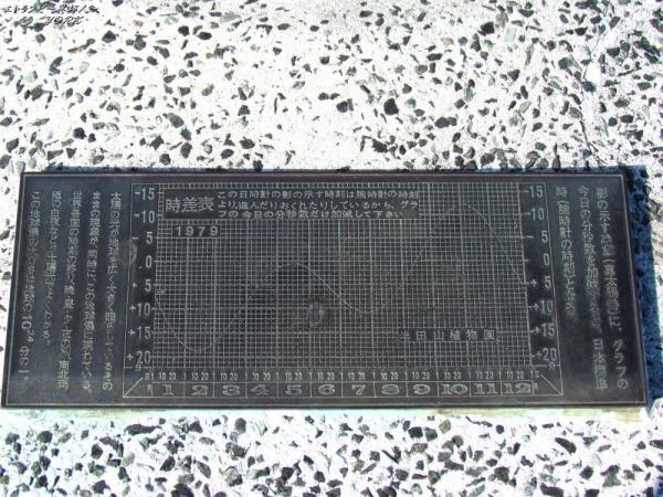 2034日本標準時との換算表170204