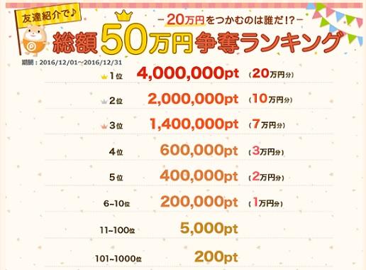 ポイントタウン_総額50万円キャンペーン_201612