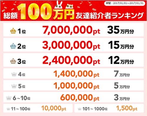 ポイントタウン_総額100万円友達紹介_201701