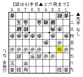 予選2の千日手1-1