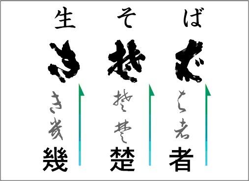 kisoba_moji.jpg