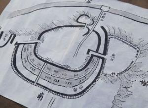 真田丸の図
