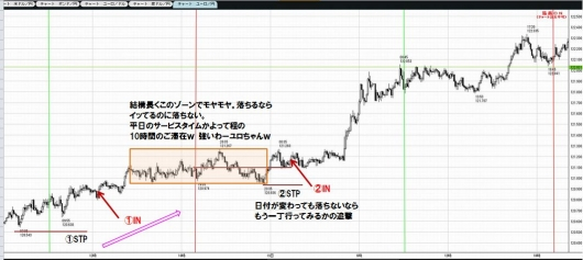 0118to0119EURJPY5Mentry