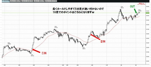 1123to1202GBPJPY1H