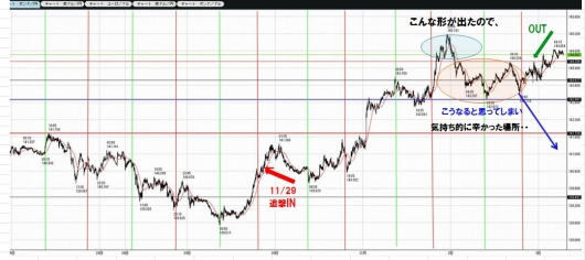 1125to1202GBPJPY5M