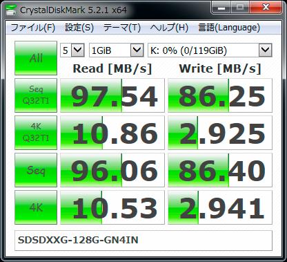 【CrystalDiskMark 5.2.1】SDSDXXG-128G-GN4IN