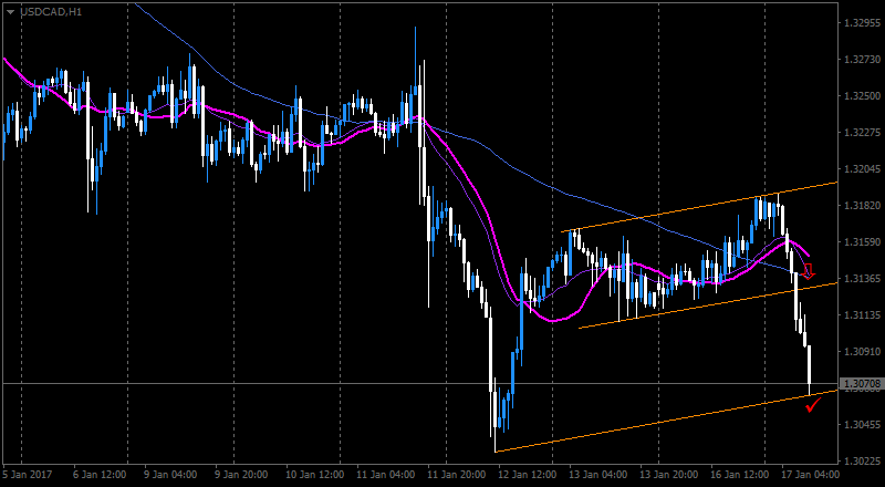 0117USDCADH1.png