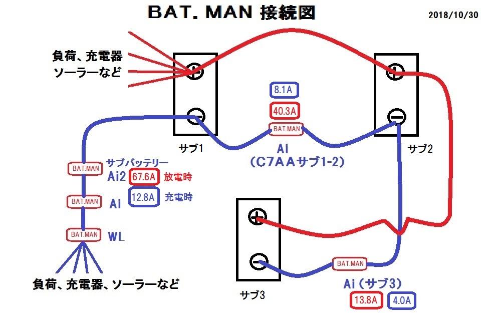 3バッテリー接続図(電流値)