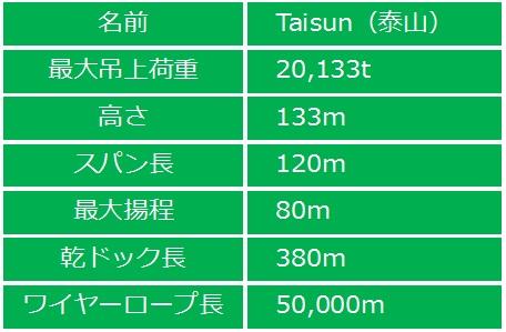 Taisun2.jpg