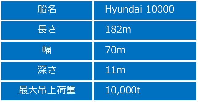 hyundai-10000-7.jpg