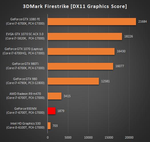 525_デスクトップPC_グラフィックス性能比較_GeForce 930MX_170209_01a
