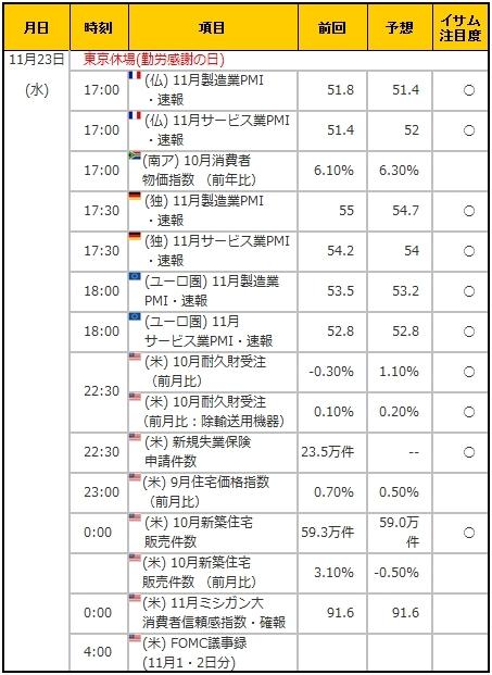 経済指標20161123