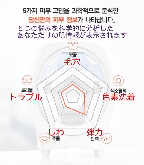 CNP_Remedi_カスタマイズ_スキンケア_15