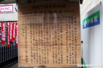 胡桃下稲荷神社(上尾市柏座)3