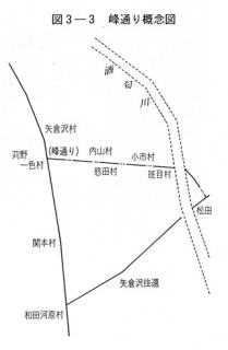 「南足柄市史6 通史編Ⅰ」p542-図3-3