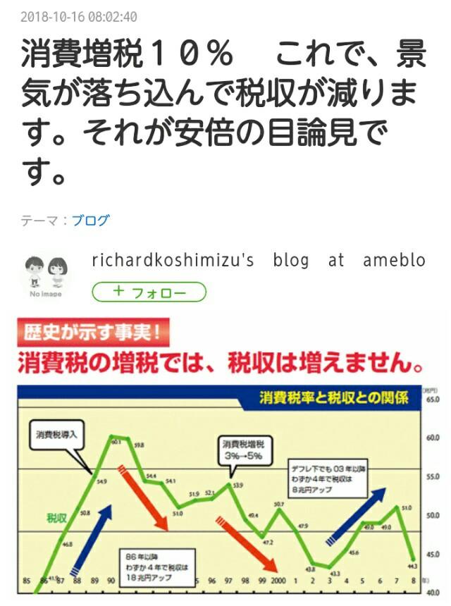 安倍の消費増税10%の目的は「日本経済を停滞」させること「日本破壊」安倍政権は金融ユダヤ人の家畜!ド