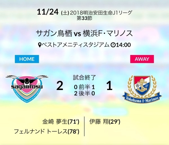 横浜戦結果