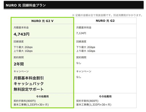 nuro_official02