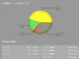 20160603稲子390