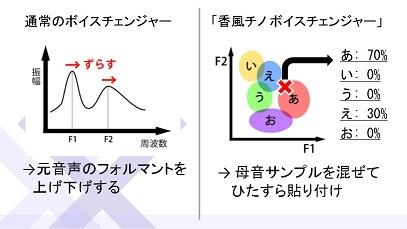 misscon2016_slide11.jpg