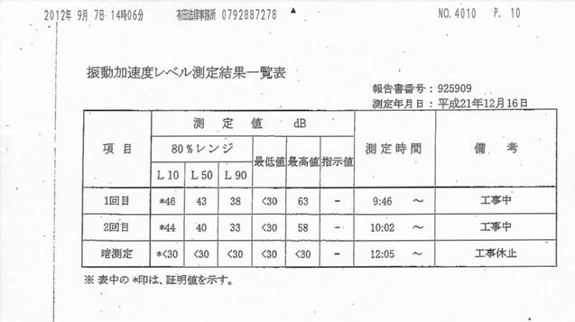 振動試験報告書-3