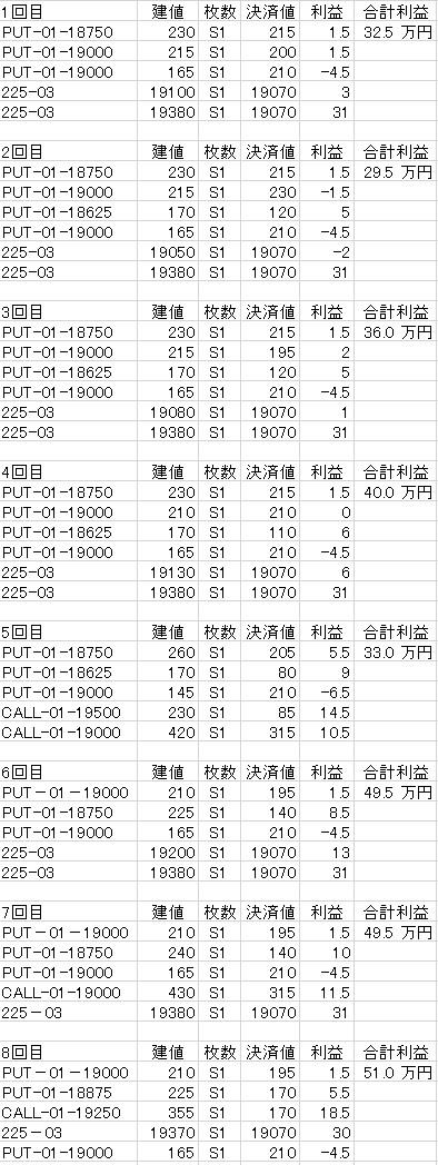 株式情報_2016-12-29_16-13-41_No-00