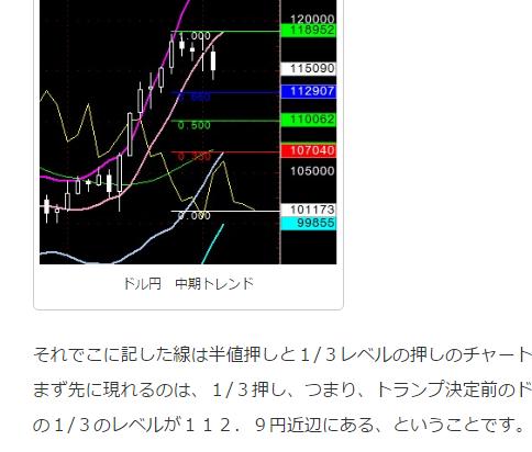 株式情報チャート__2017-1-18_14-26-40_No-00