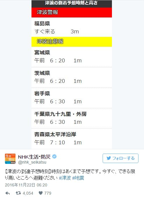 【津波】福島県に3mの津波警報を発令、また震度3の地震も発生…愛知県の三河湾でも「M3.3」震度2の地震