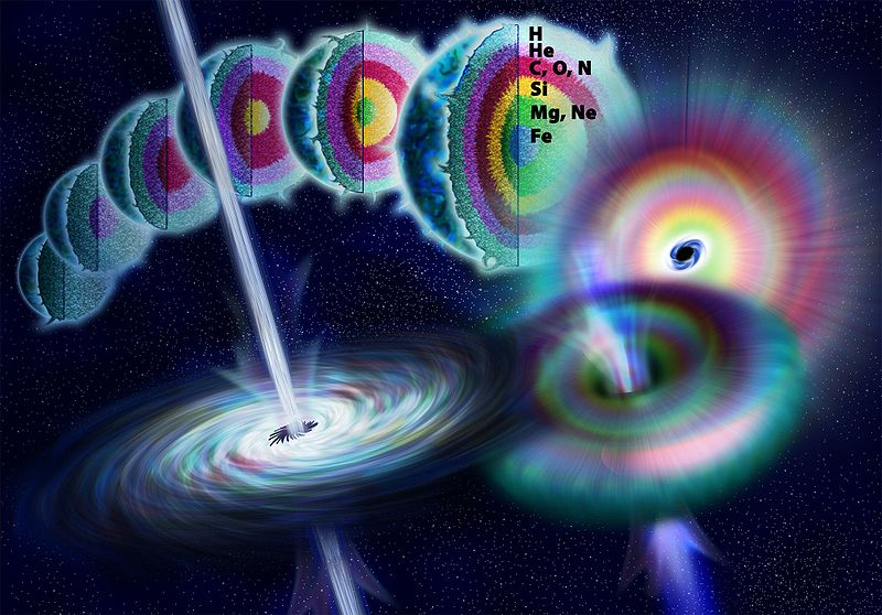 【クリスマス終了のお知らせ】超強磁場の中性子星「マグネター」で星震が起き「ガンマ線バースト」などがイヴの日に地球に到達…大規模な地震、津波、火山噴火、電力網の障害を引き起こす!