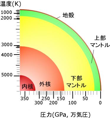 http://blog-imgs-98.fc2.com/o/k/a/okarutojishinyogen/newsplus_1480067414_32301s.png