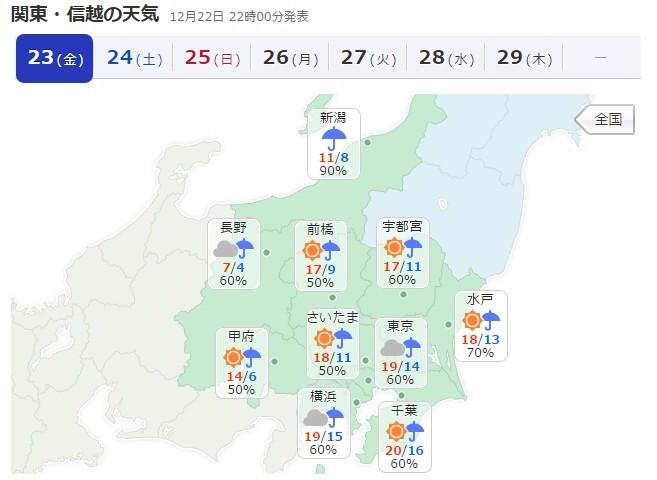 もうすぐクリスマスだというのに関東で気温が「20℃」近くに、気象庁「東日本は来年1~3月は気温は高めになる」…台風26号「ノックテン」も発生