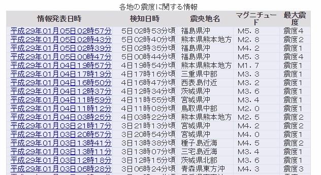 【前触れ】ここ数日「東北と関東」でデカイ地震多くないか…地震が続いててヤバすぎる