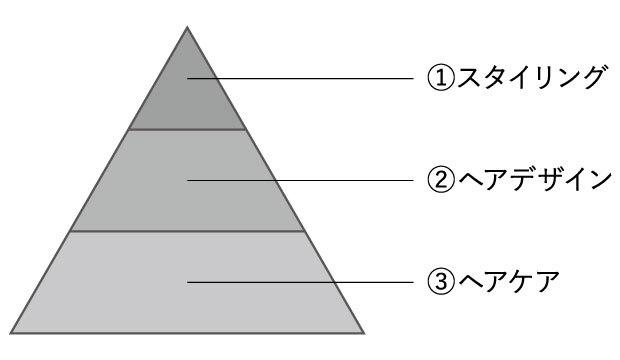 kodawariPyramid.jpg