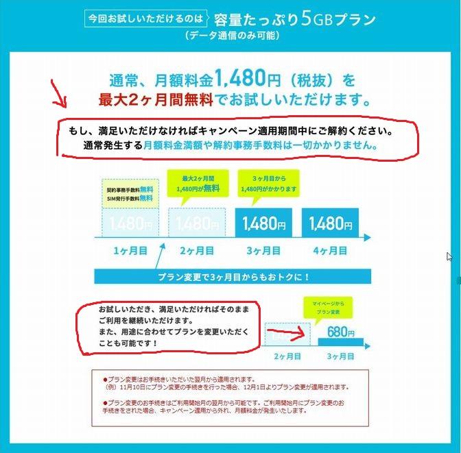 格安SIM U-mobileのトライアルキャンペーン