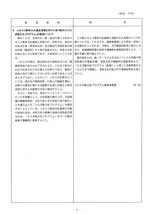 新年度当初予算編成に向けた政策推進要望に対する知事回答!05