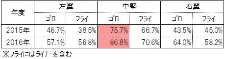 20161111DATA04.jpg