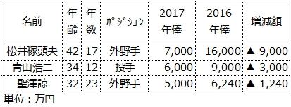 20161203DATA02.jpg
