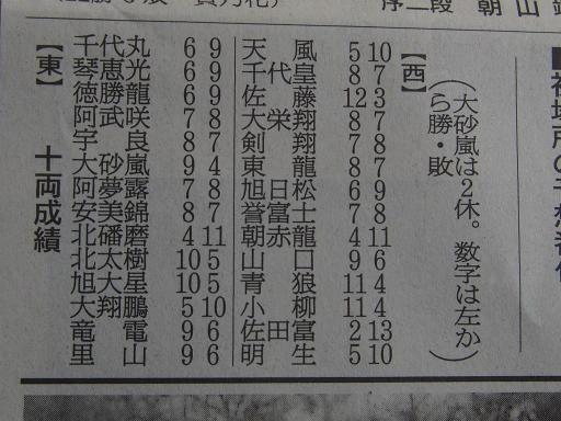 20161126・大相撲02