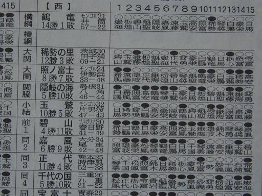 20161126・大相撲07