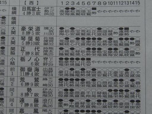 20170123・相撲07・西上位
